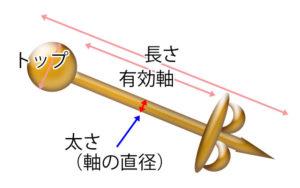 ピアスの太さとは、軸の直径のこと
