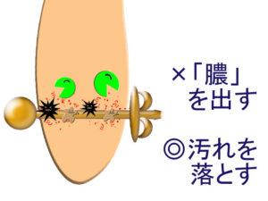 ピアスの化膿は汚れを落として対策
